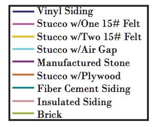 vinyl-siding-chart-footer
